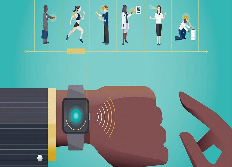 Everything You Need To Know About The Smart Watches